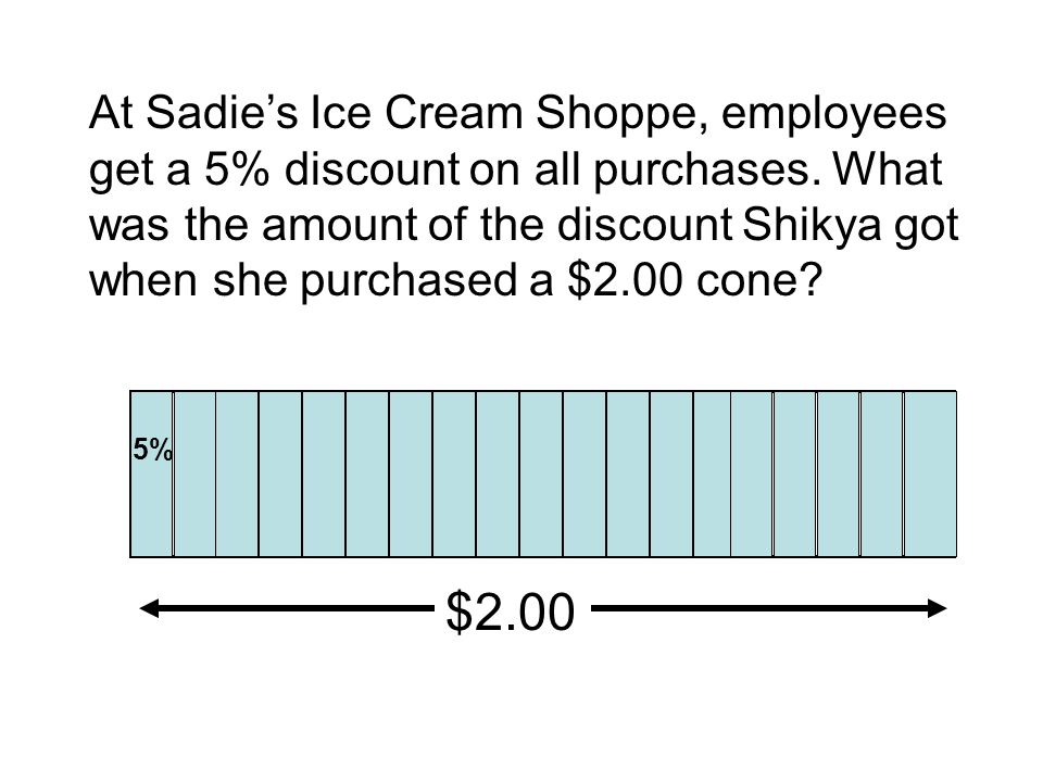 At Sadie's Ice Cream Shoppe, employees get a 5% discount on all purchases. What was the amount of the discount Shikya got when she purchased a $2.00 cone