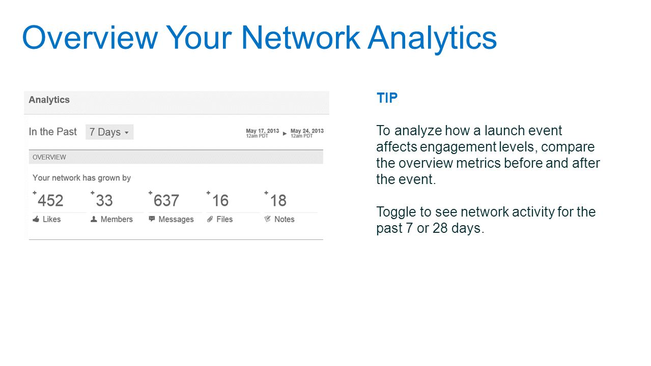 Overview Your Network Analytics
