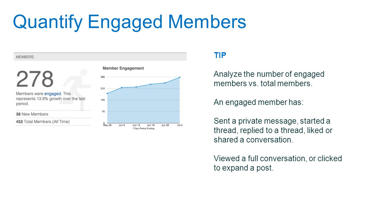 Quantify Engaged Members