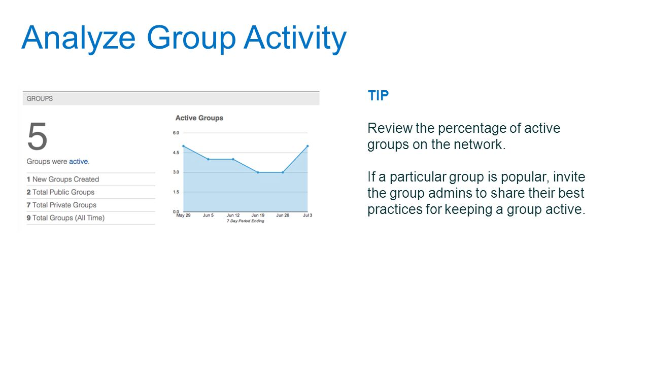 Analyze Group Activity