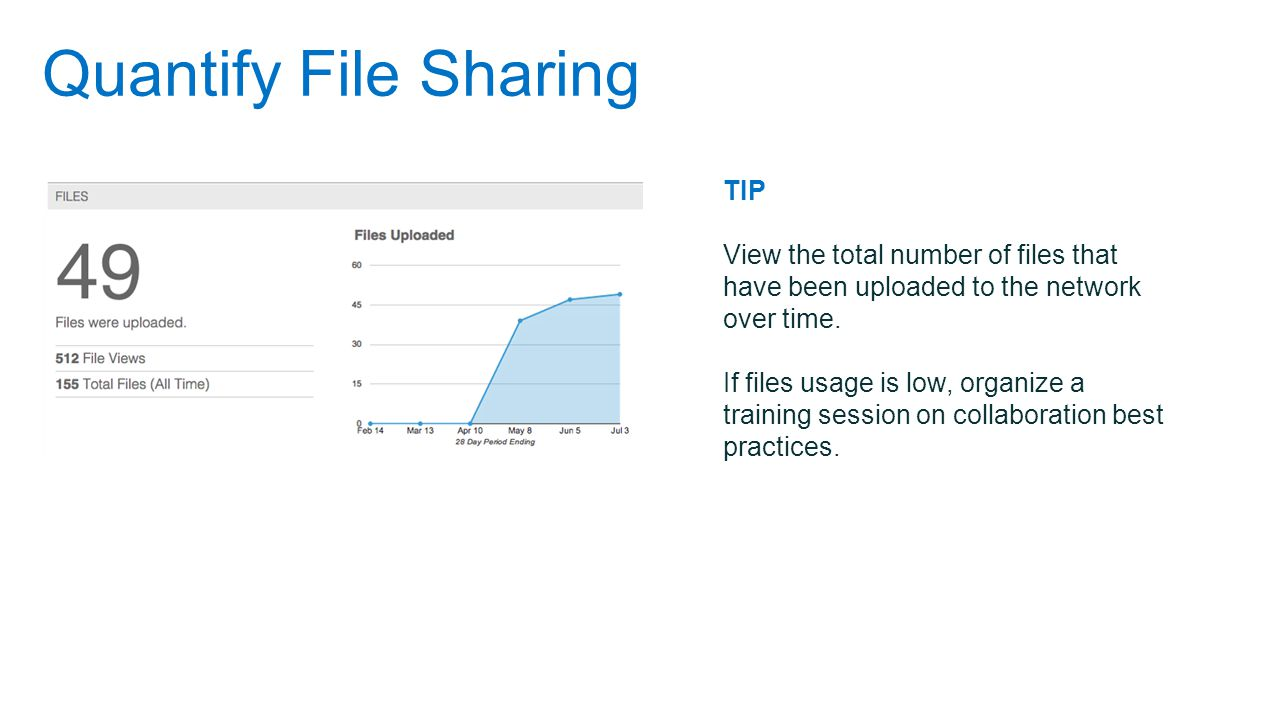 Quantify File Sharing TIP