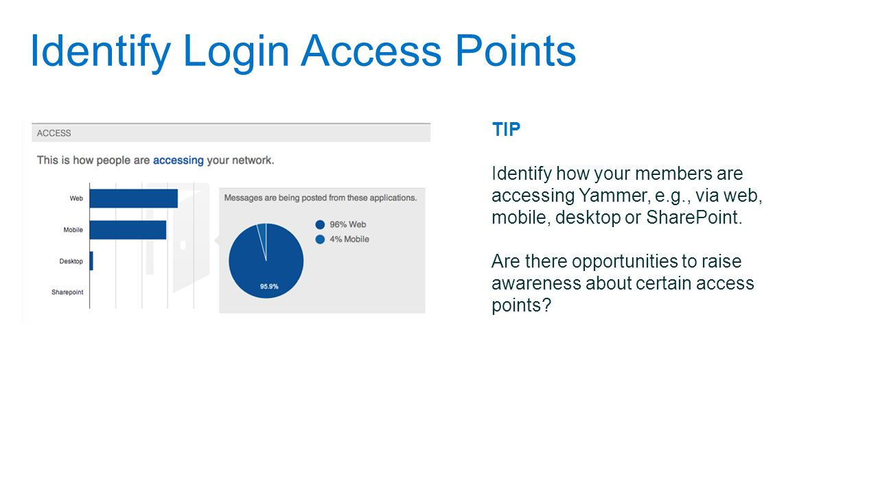Identify Login Access Points