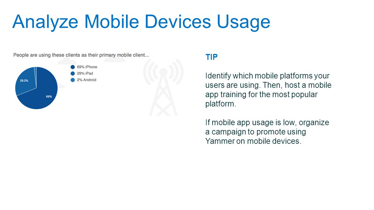 Analyze Mobile Devices Usage