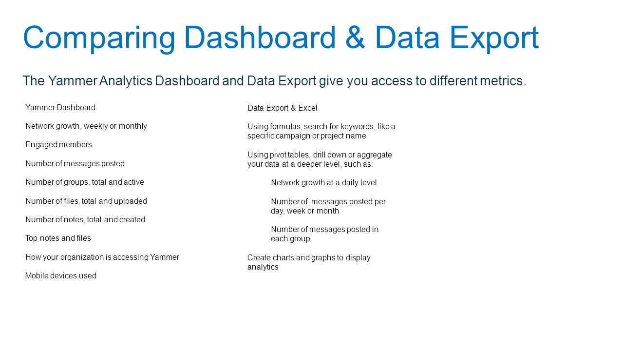 Comparing Dashboard & Data Export