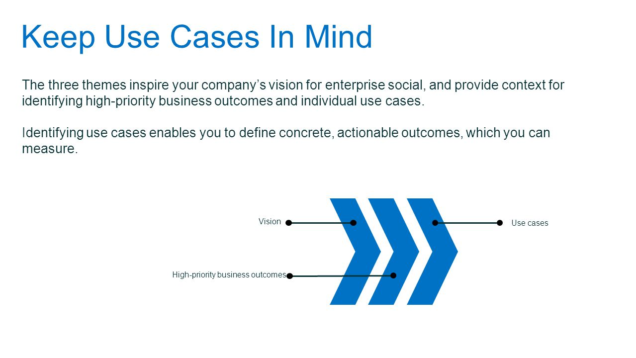Keep Use Cases In Mind