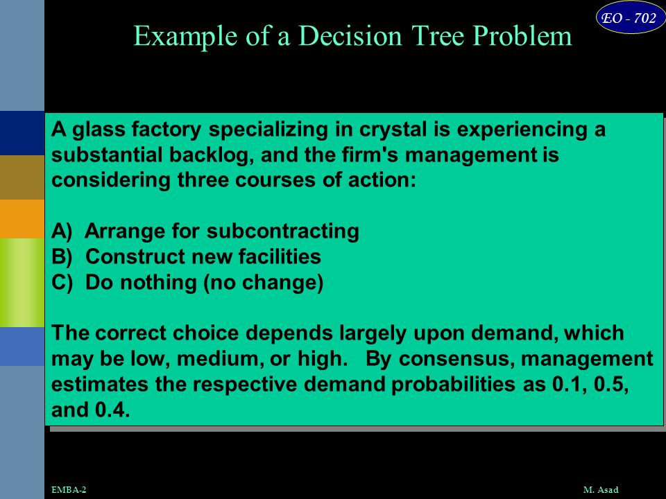 Example of a Decision Tree Problem