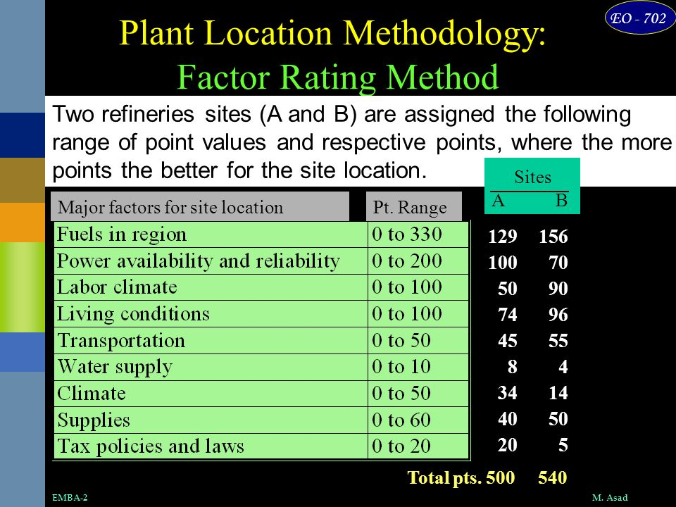 Plant Location Methodology: Factor Rating Method