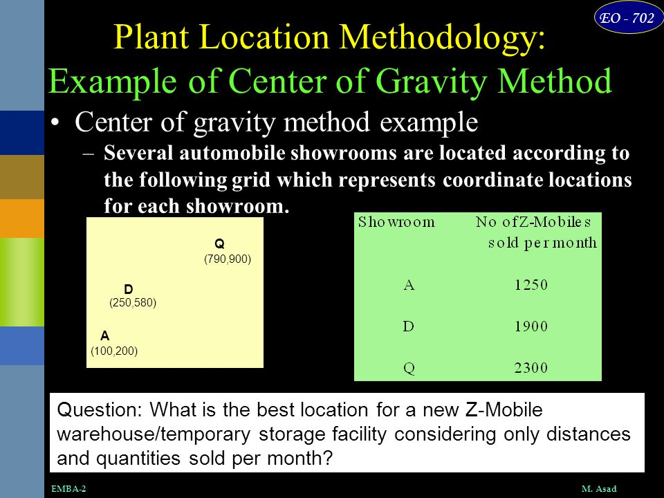 Plant Location Methodology: Example of Center of Gravity Method