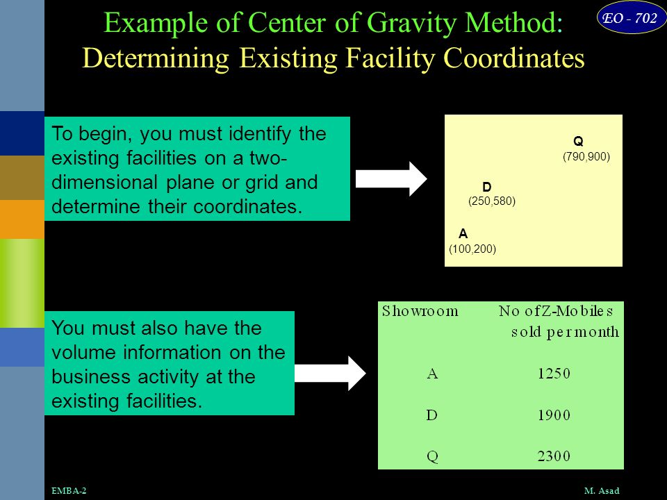 Example of Center of Gravity Method: Determining Existing Facility Coordinates