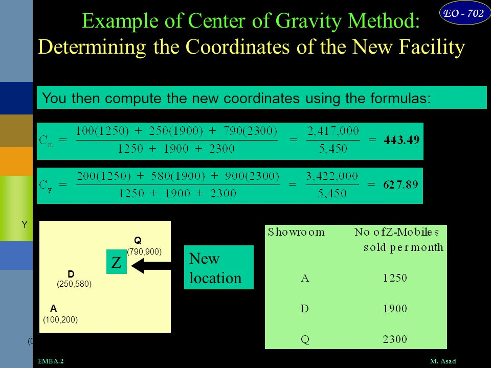 Example of Center of Gravity Method: Determining the Coordinates of the New Facility