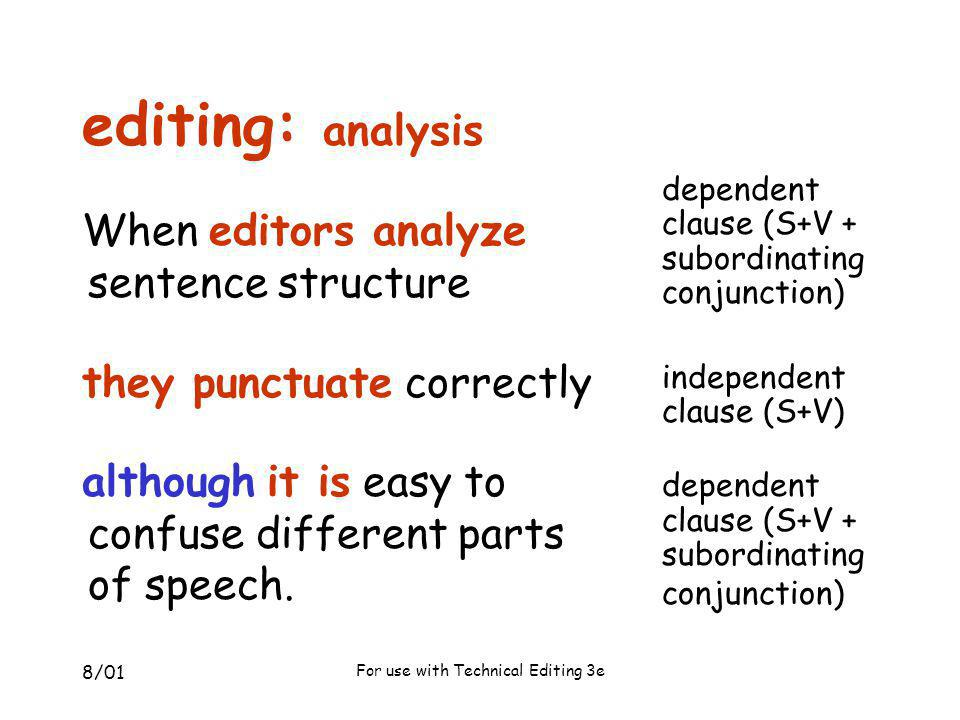 For use with Technical Editing 3e