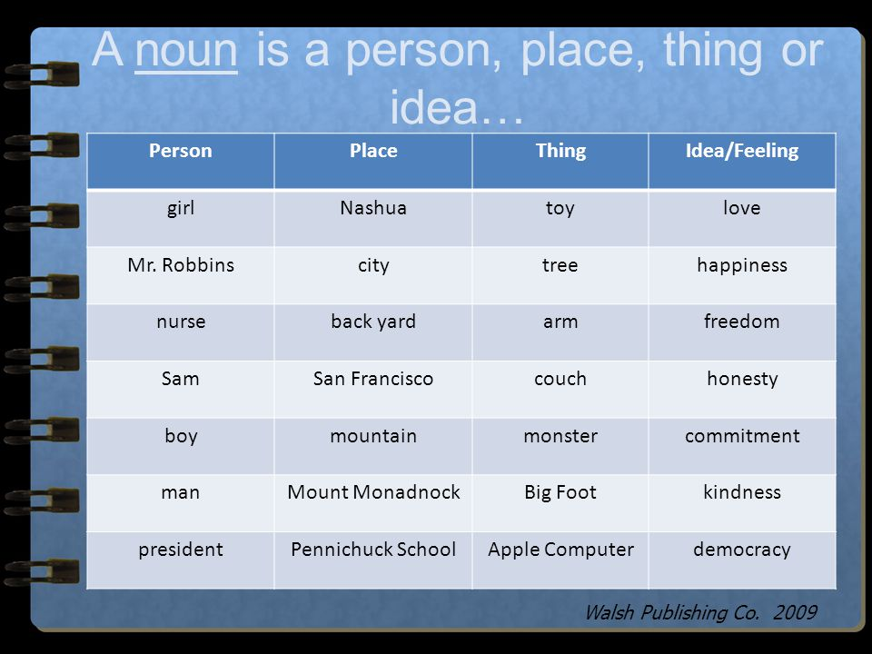 A noun is a person, place, thing or idea…
