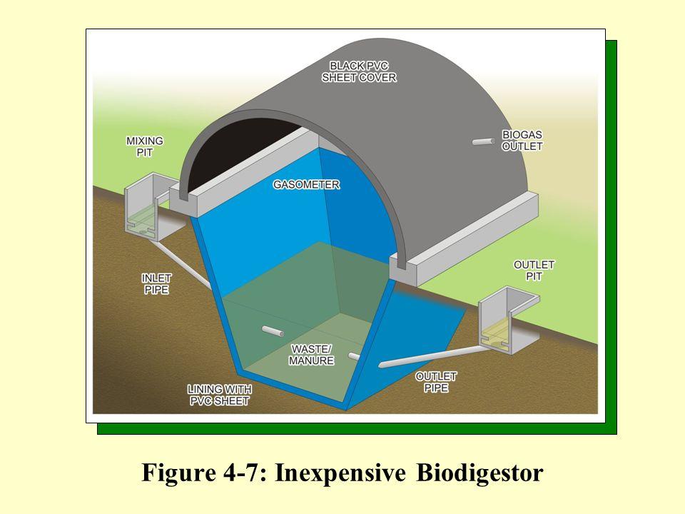 Figure 4-7: Inexpensive Biodigestor