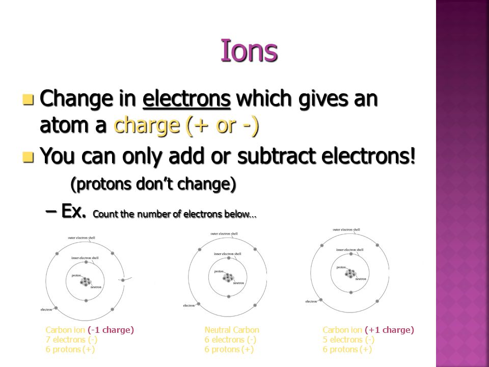 Ions Change in electrons which gives an atom a charge (+ or -)