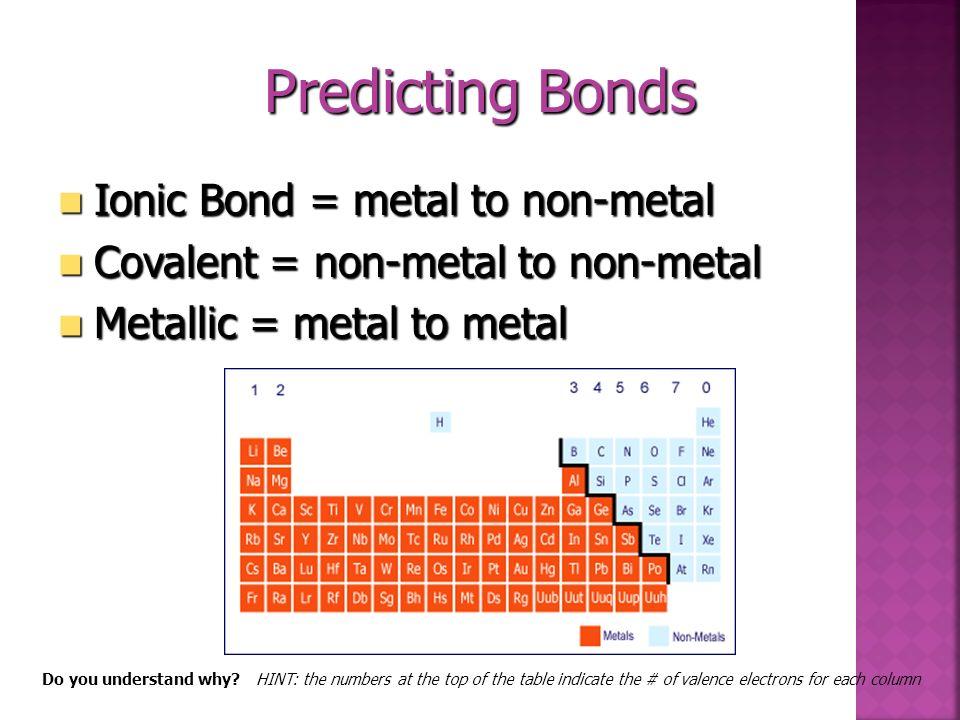 Predicting Bonds Ionic Bond = metal to non-metal