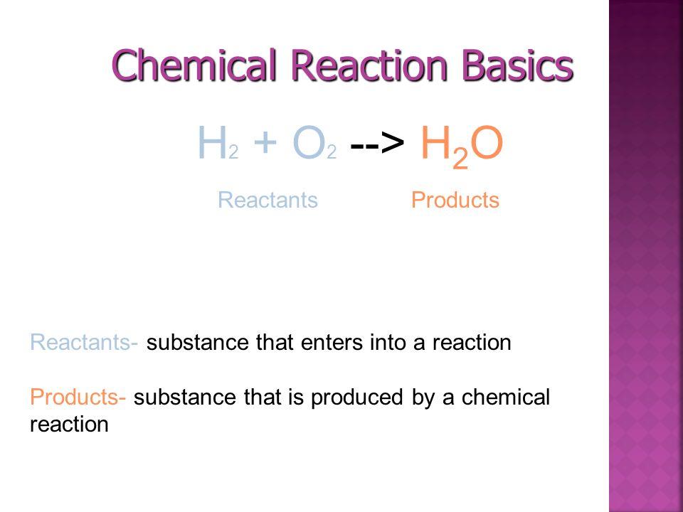Chemical Reaction Basics