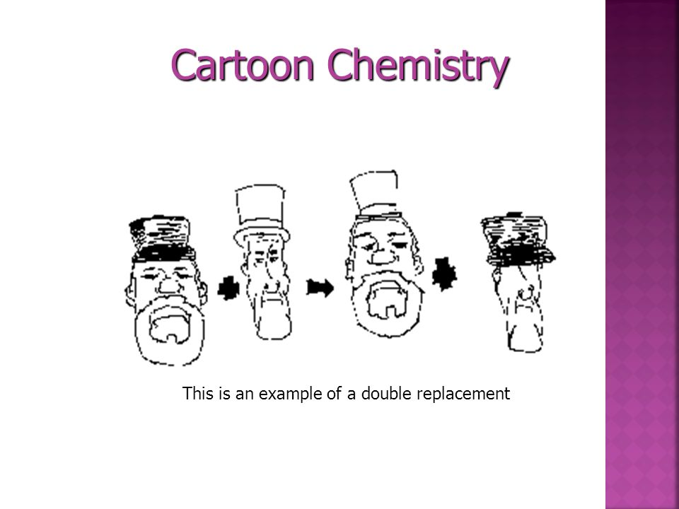 Cartoon Chemistry This is an example of a double replacement