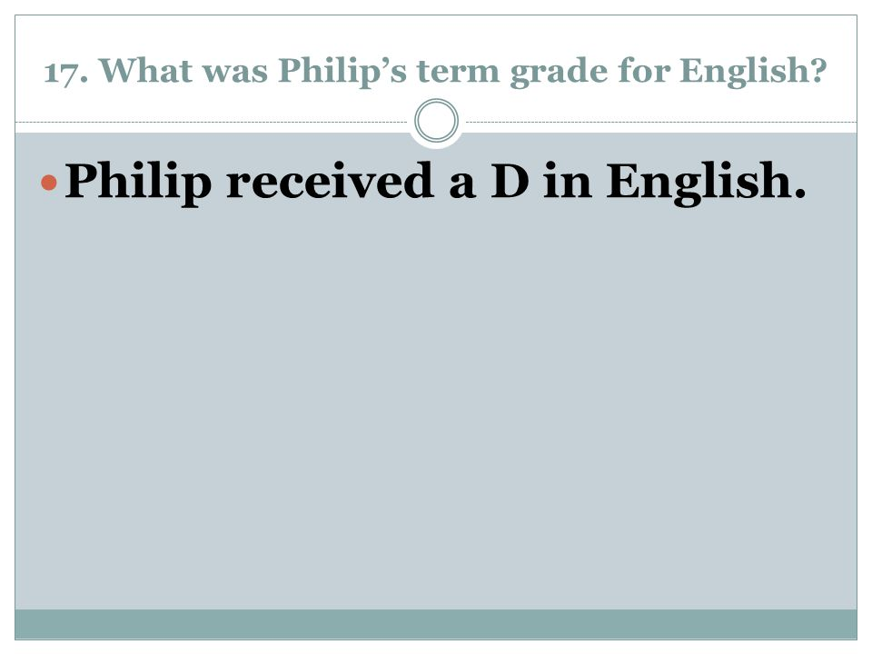17. What was Philip's term grade for English