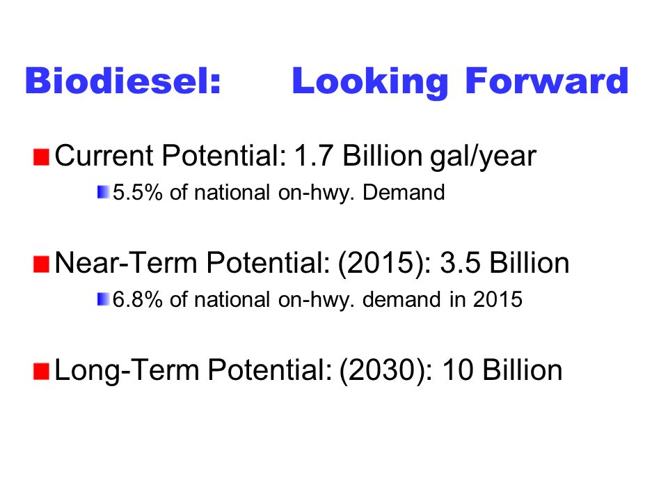 Biodiesel: Looking Forward