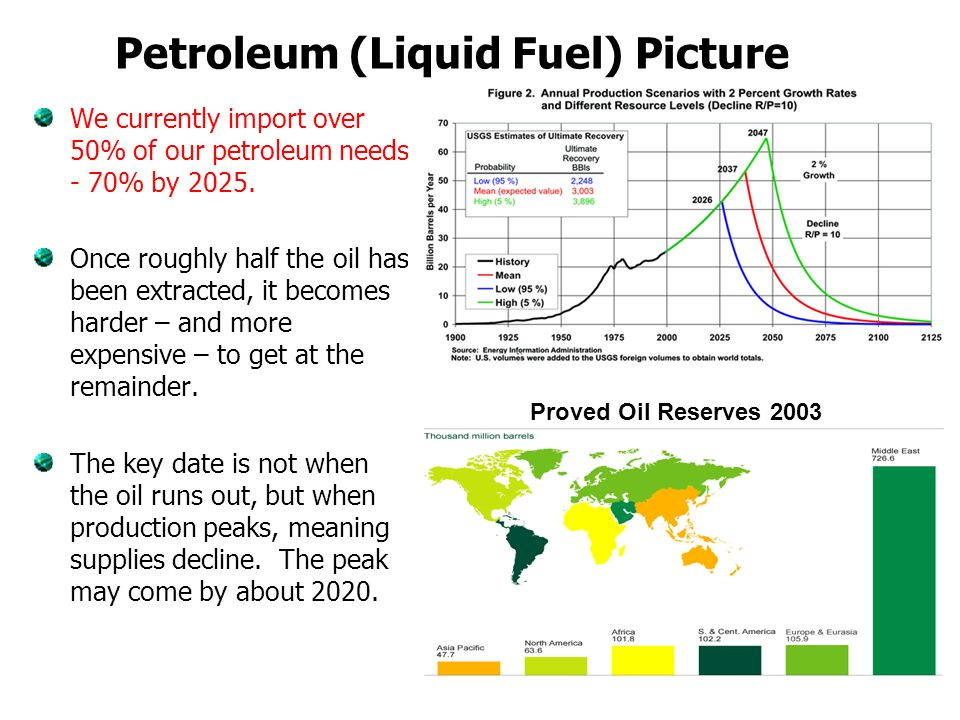 Petroleum (Liquid Fuel) Picture