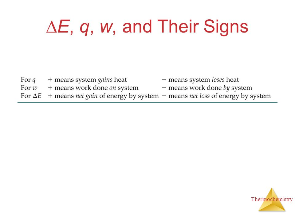 E, q, w, and Their Signs