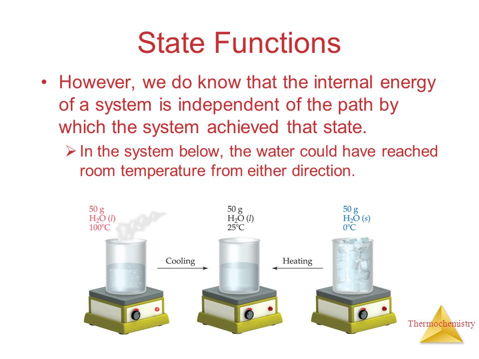State Functions However, we do know that the internal energy of a system is independent of the path by which the system achieved that state.