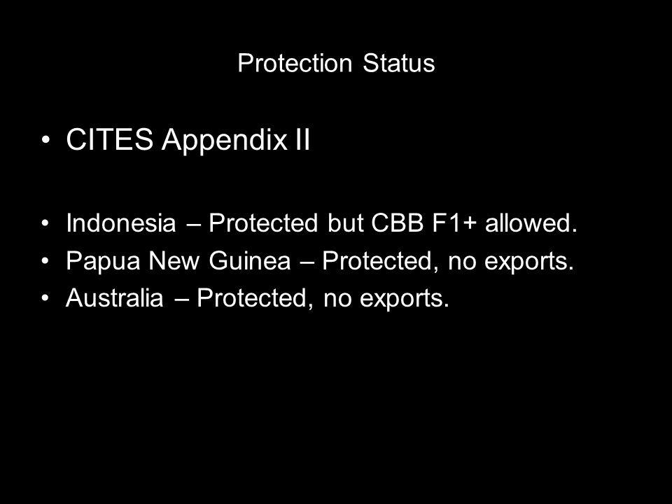 CITES Appendix II Protection Status