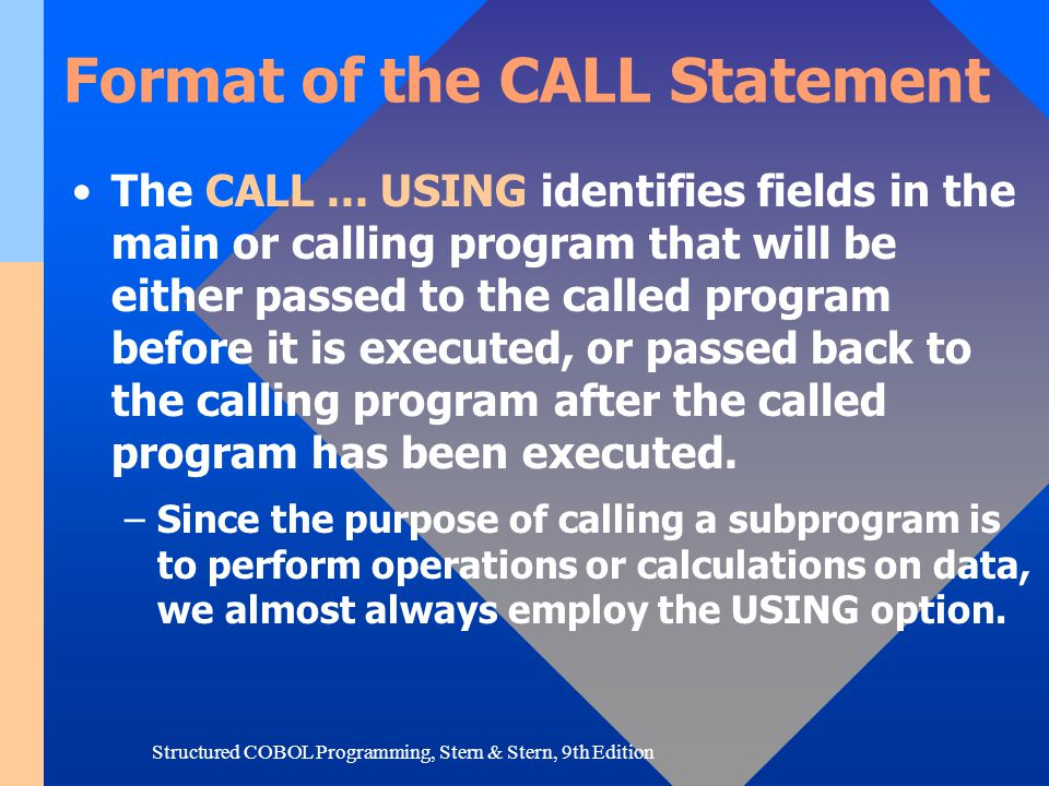 Format of the CALL Statement