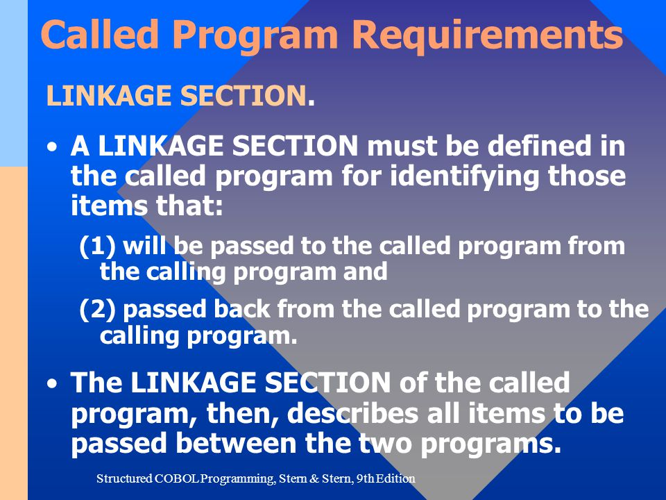 Called Program Requirements