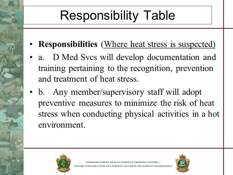 Responsibility Table Responsibilities (Where heat stress is suspected)
