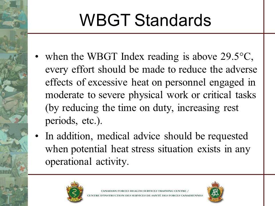 WBGT Standards