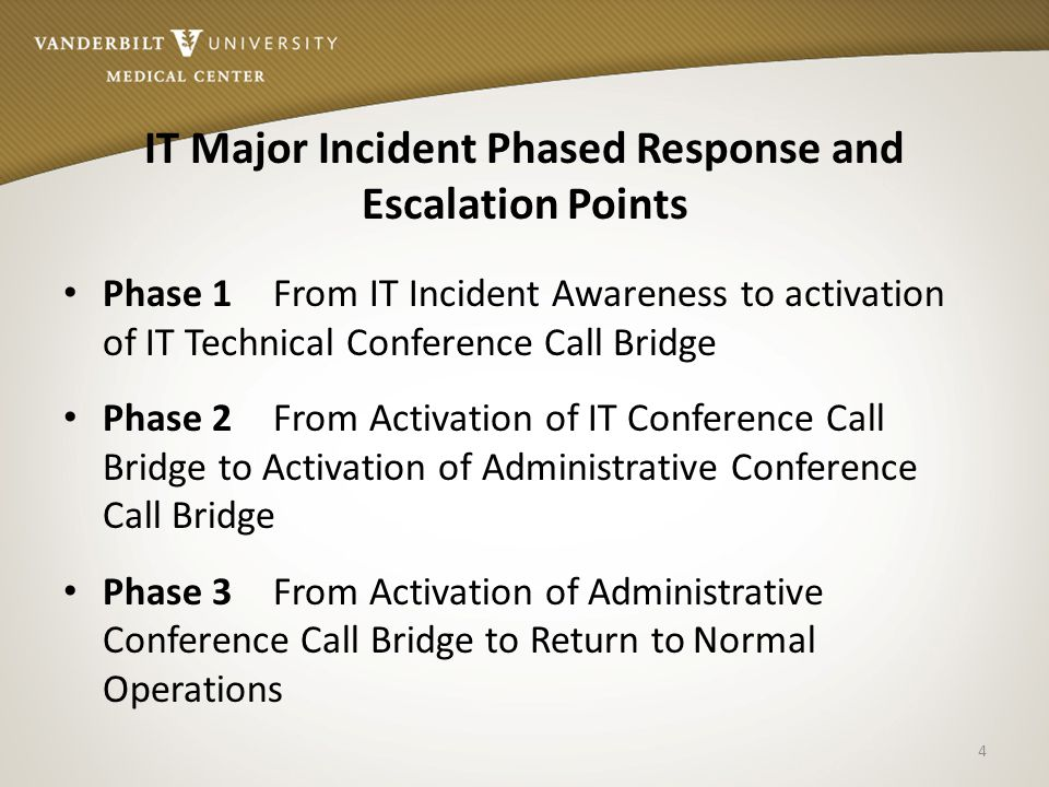IT Major Incident Phased Response and Escalation Points