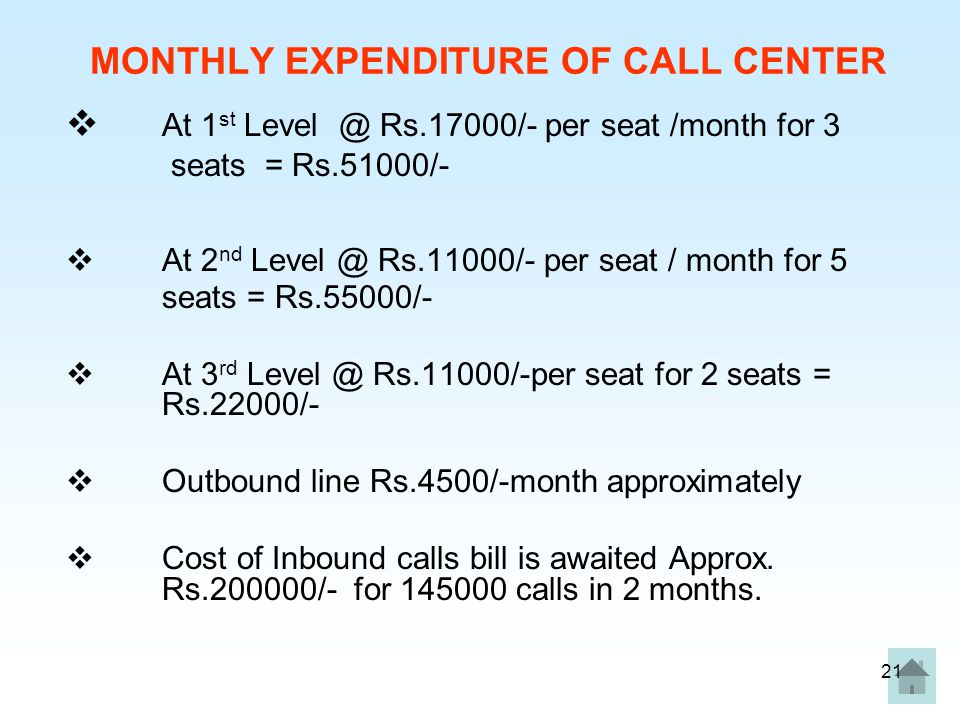 MONTHLY EXPENDITURE OF CALL CENTER