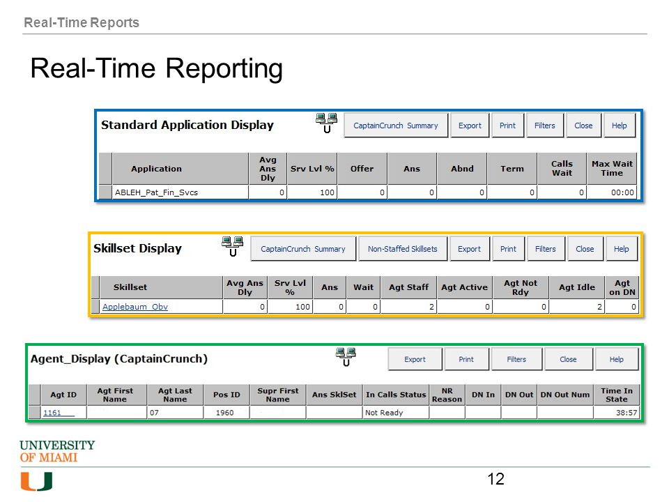 Real-Time Reports Real-Time Reporting