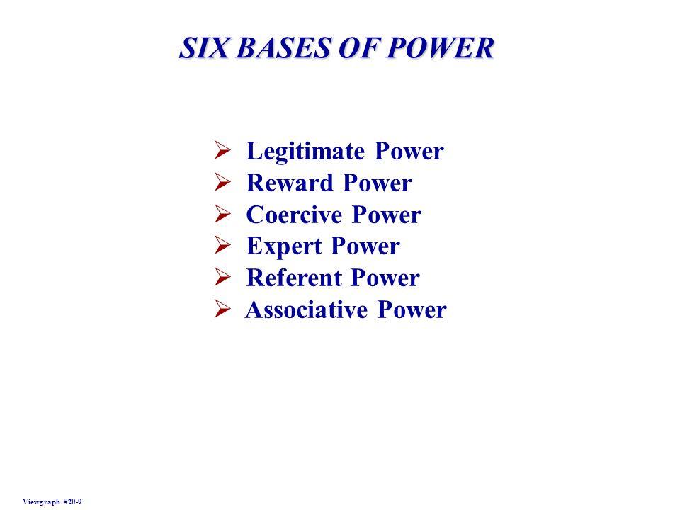 SIX BASES OF POWER Legitimate Power Reward Power Coercive Power