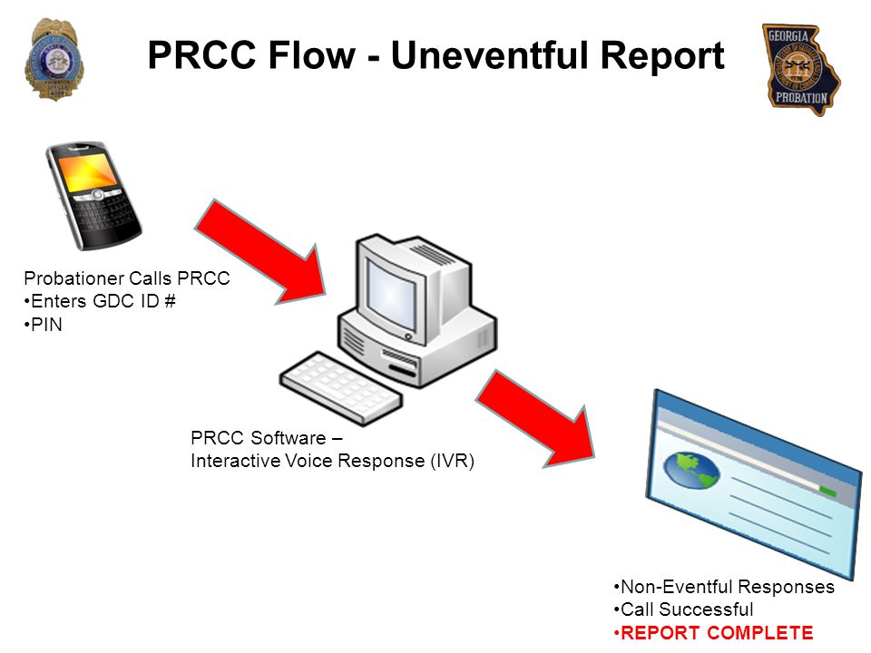 PRCC Flow - Uneventful Report
