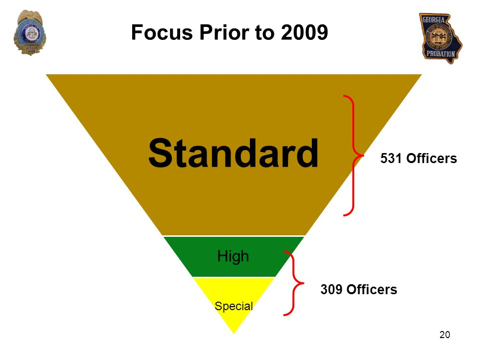 Standard Focus Prior to 2009 High 531 Officers 309 Officers Special