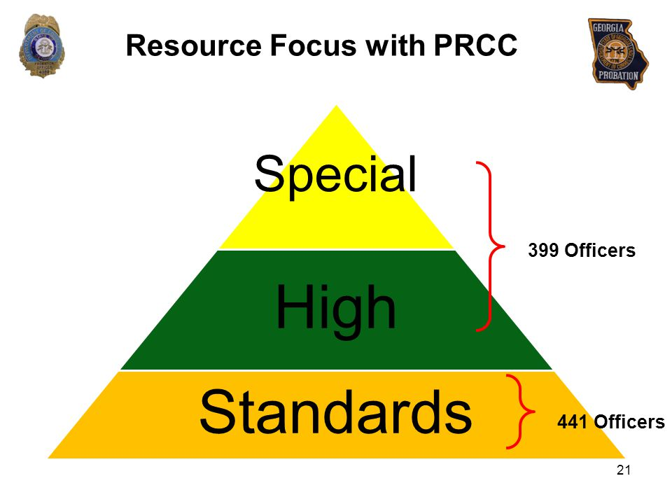 Resource Focus with PRCC