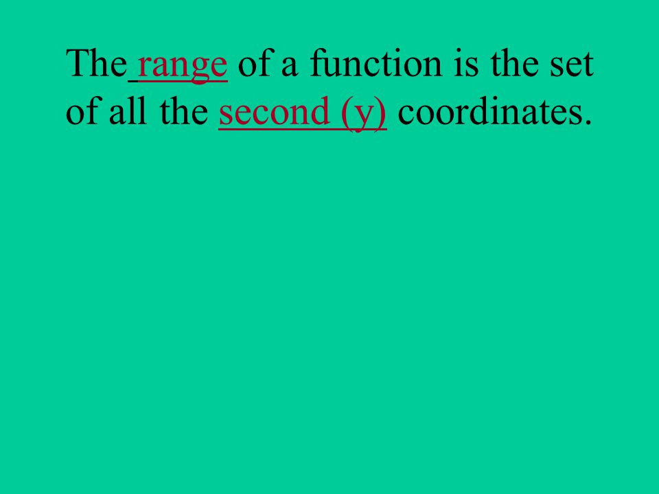 The range of a function is the set of all the second (y) coordinates.