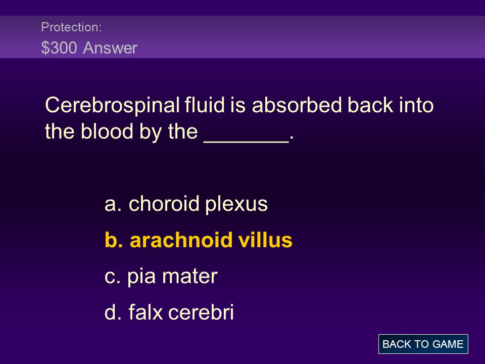 Cerebrospinal fluid is absorbed back into the blood by the _______.