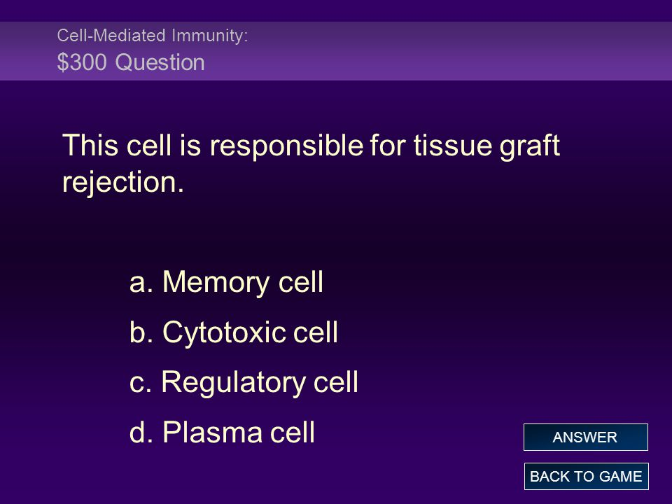 Cell-Mediated Immunity: $300 Question