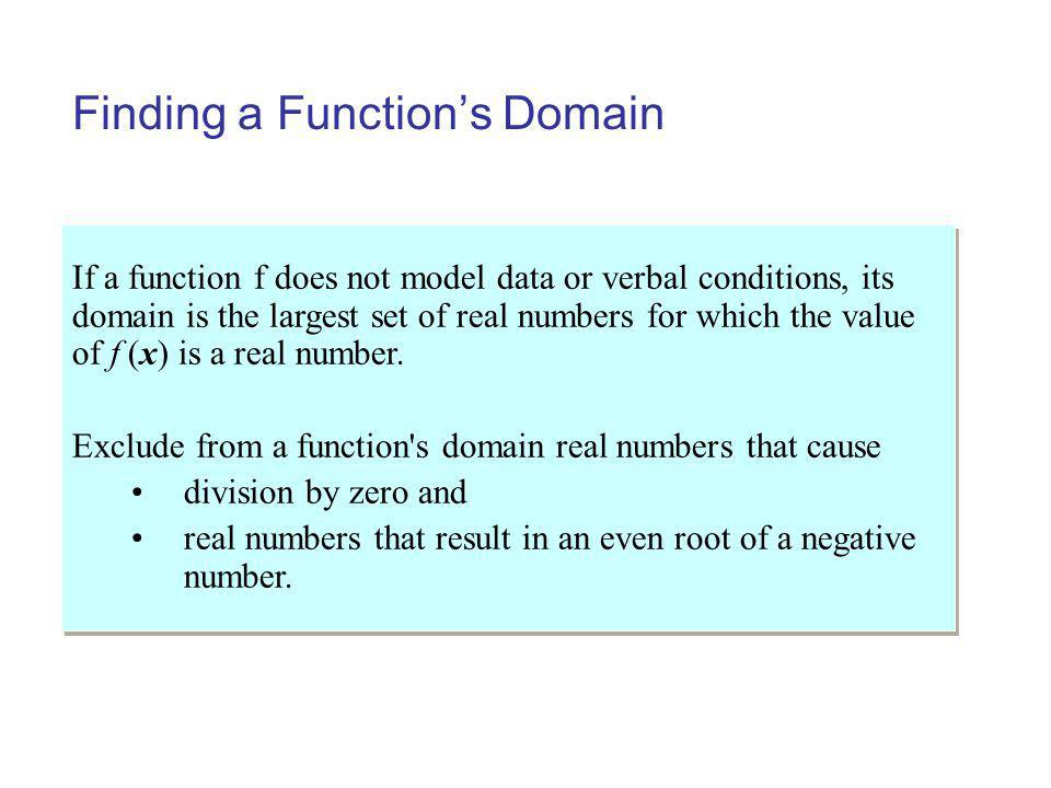 Finding a Function's Domain