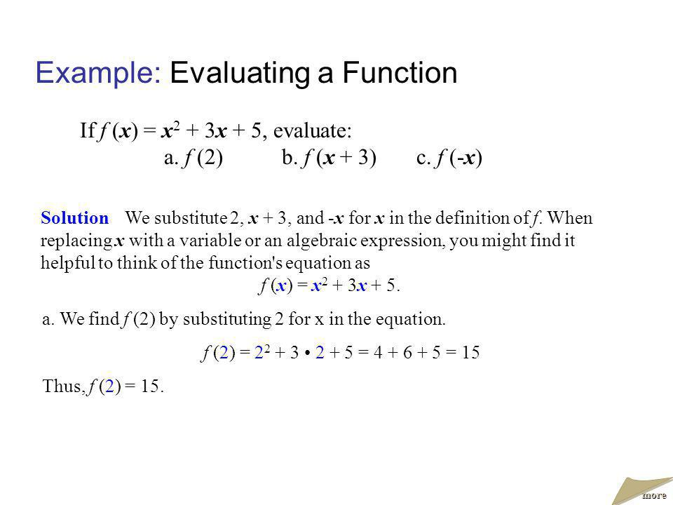 Example: Evaluating a Function