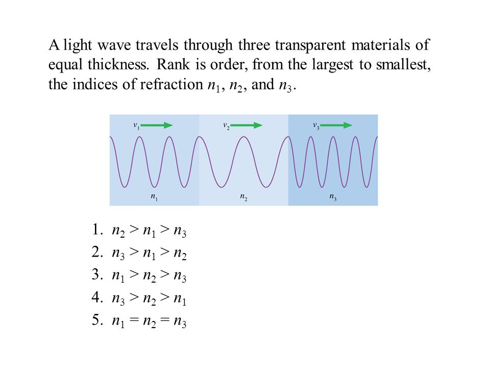 A light wave travels through three transparent materials of equal thickness. Rank is order, from the largest to smallest, the indices of refraction n1, n2, and n3.