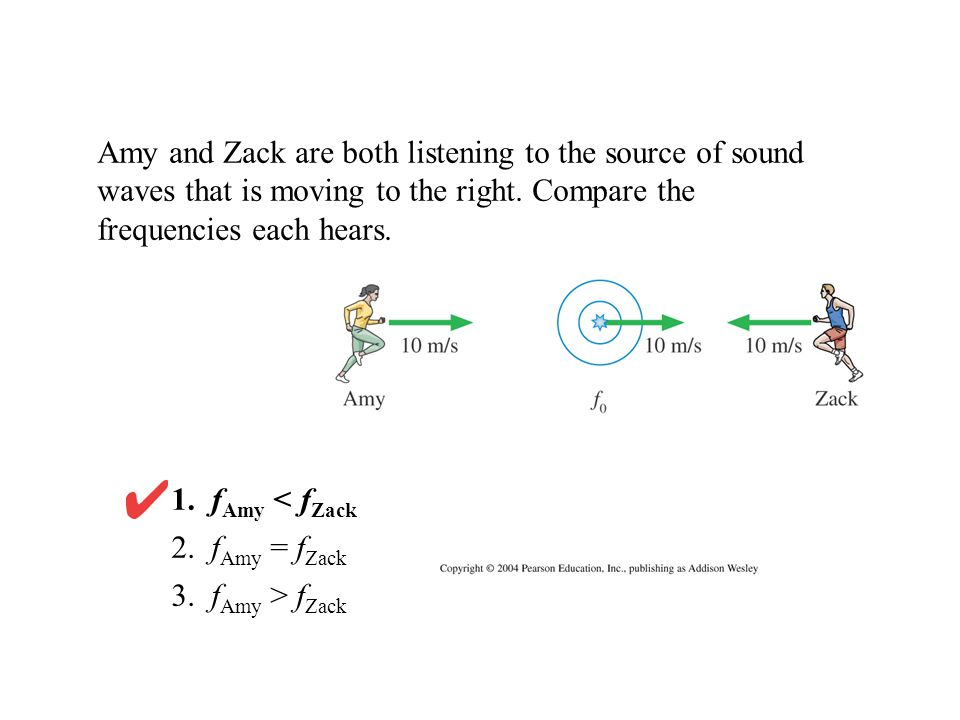 Amy and Zack are both listening to the source of sound waves that is moving to the right. Compare the frequencies each hears.