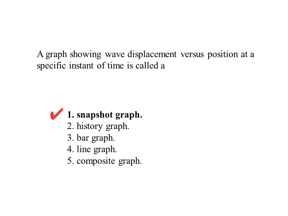 A graph showing wave displacement versus position at a specific instant of time is called a