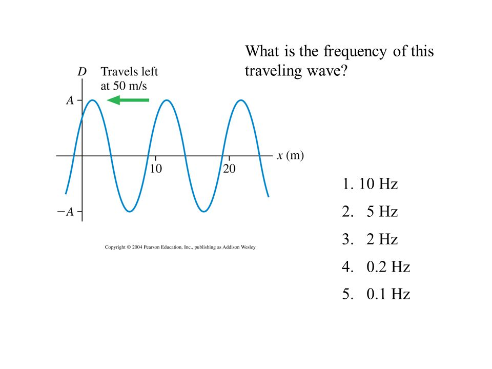 What is the frequency of this traveling wave