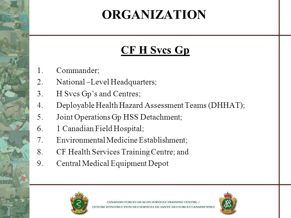 ORGANIZATION CF H Svcs Gp Commander; National –Level Headquarters;