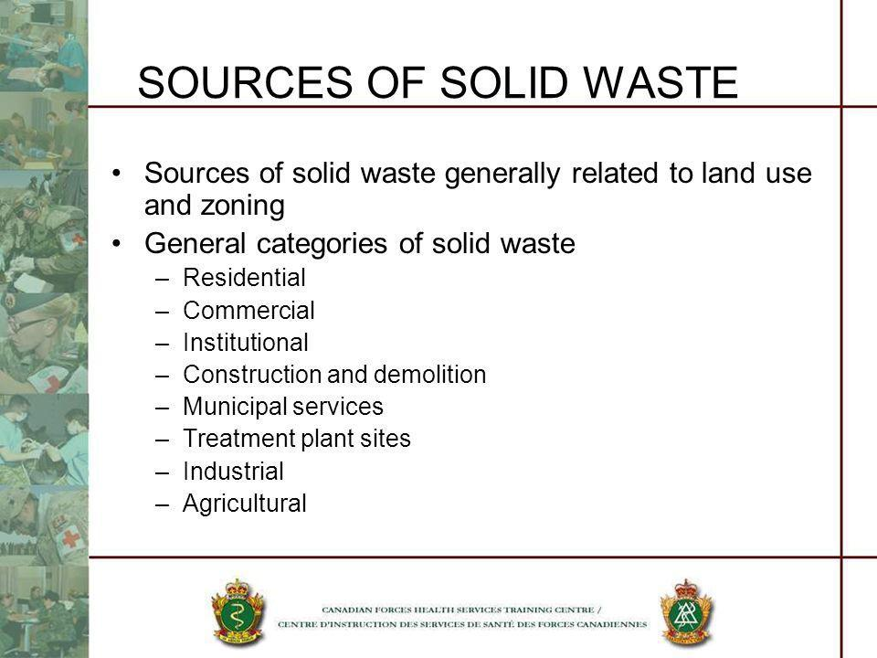 SOURCES OF SOLID WASTE Sources of solid waste generally related to land use and zoning. General categories of solid waste.