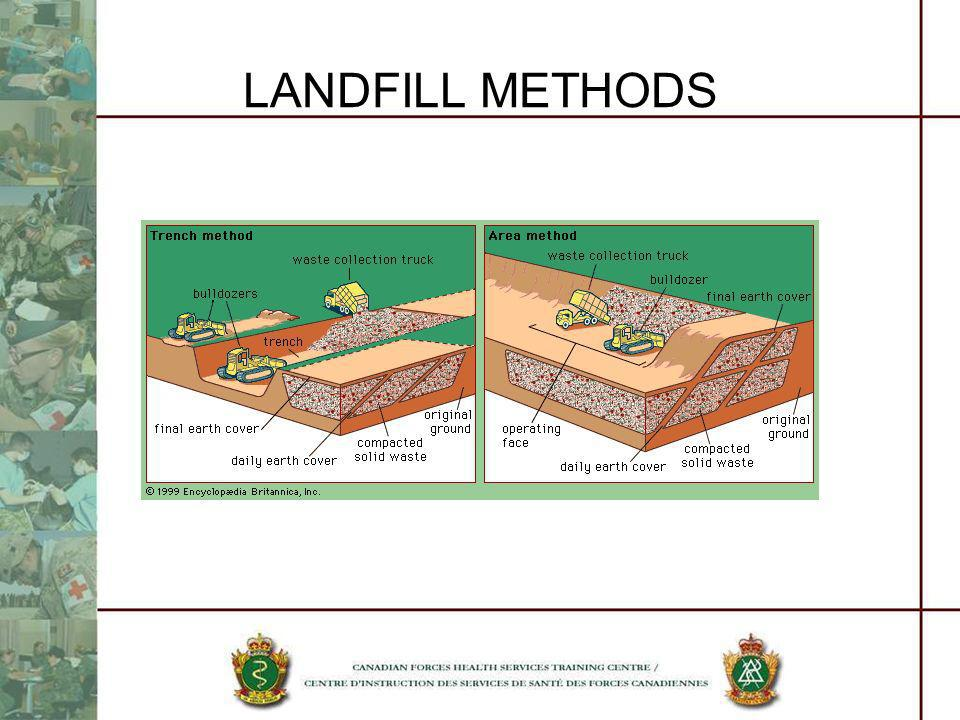 LANDFILL METHODS Trench and Area Method of Sanitary Landfill Methods
